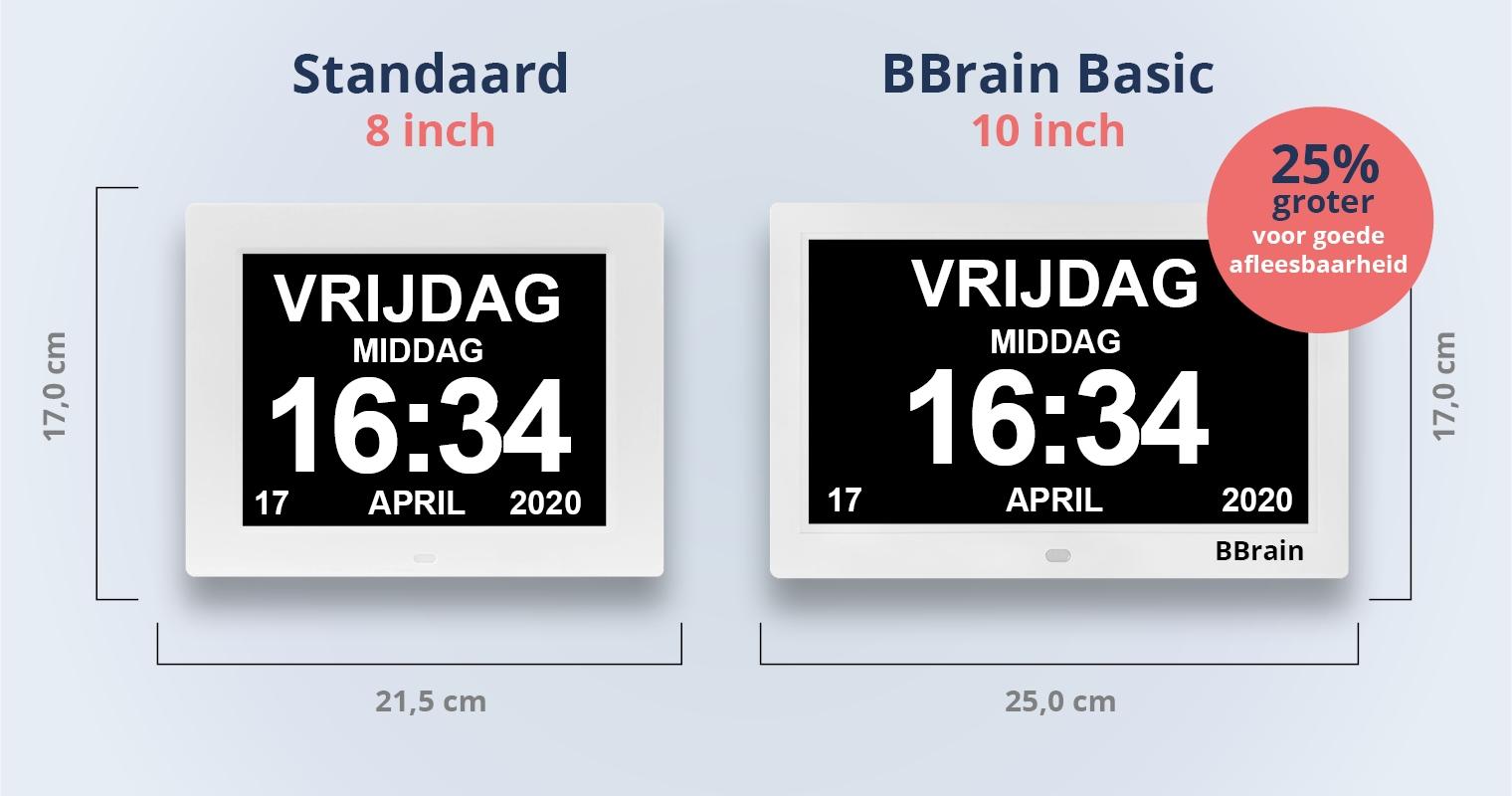 Vergelijking BBrain 10 inch en 8 inch Wit
