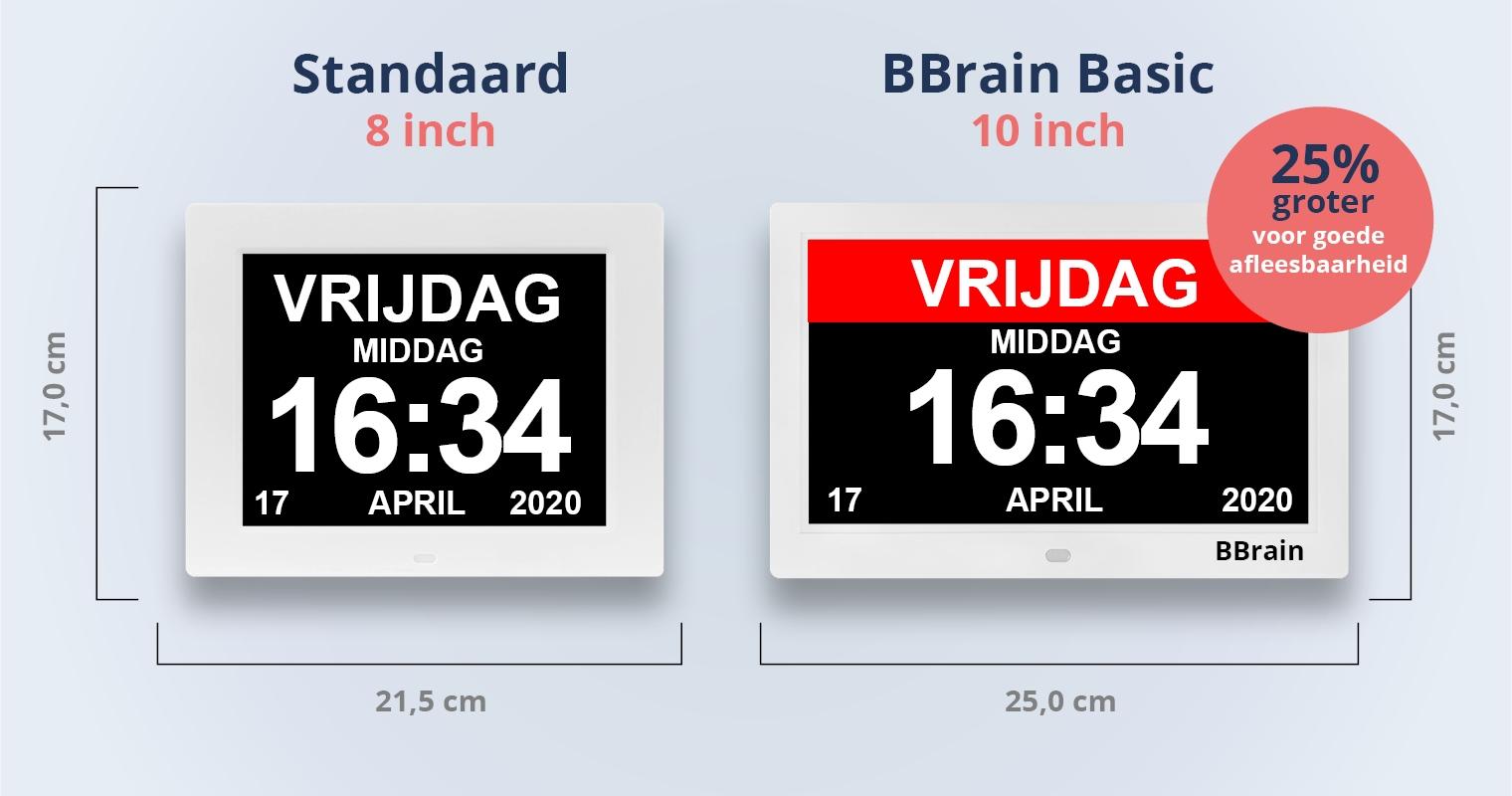 Grootte BBrain Basic wit 8 inch vs 10 inch